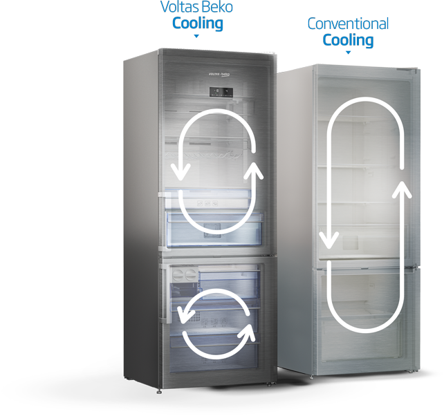 Voltas Beko Refrigerator NeoFrost™ Dual Cooling Technology